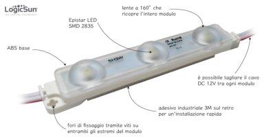 Moduli LED per insegne luminose