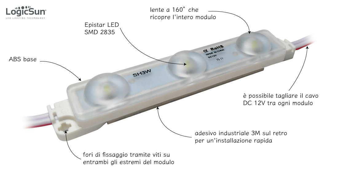 Moduli LED per insegne luminose