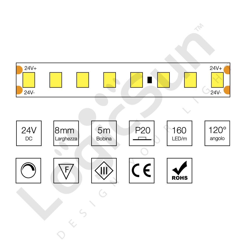 Strip led efficienza luminosa 800 smd 2835 12 w logicsun for Led alta efficienza