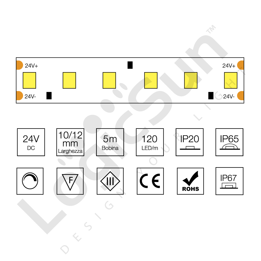 strip led alto cri