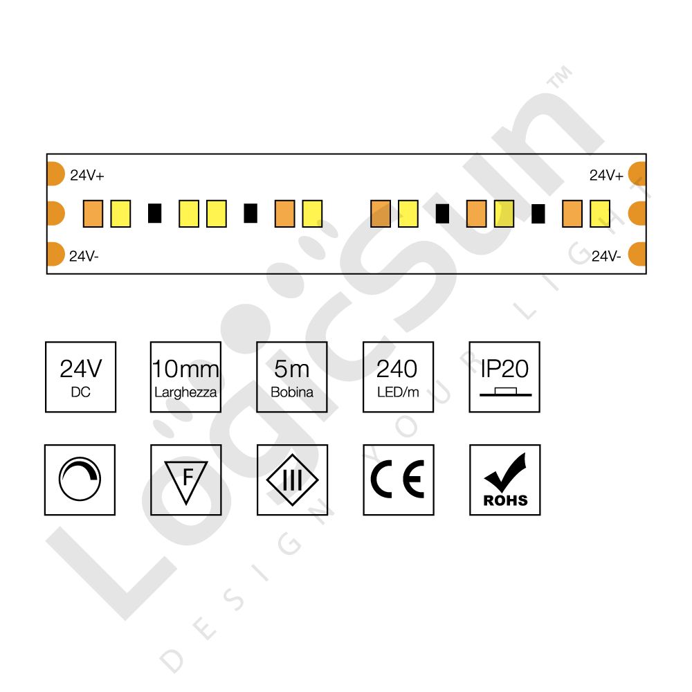 strip led cct