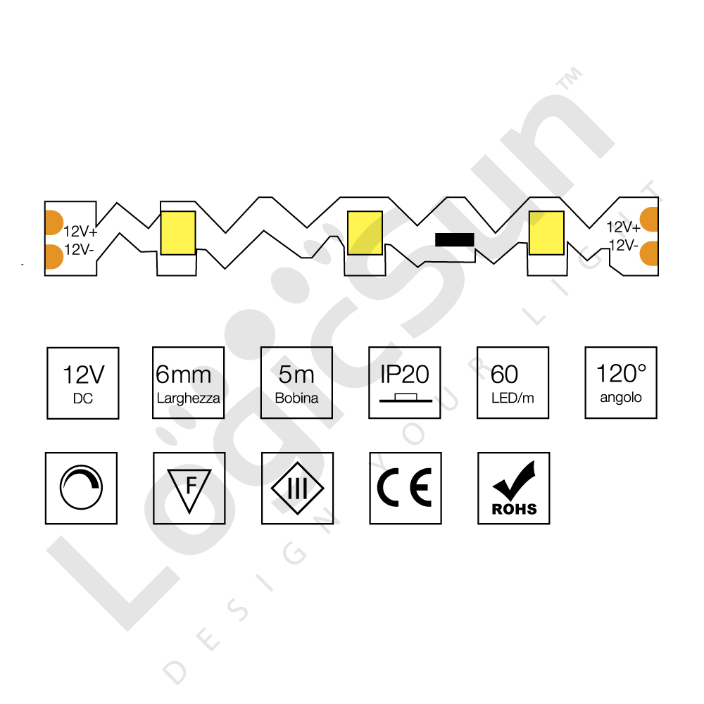 strip led curvabile