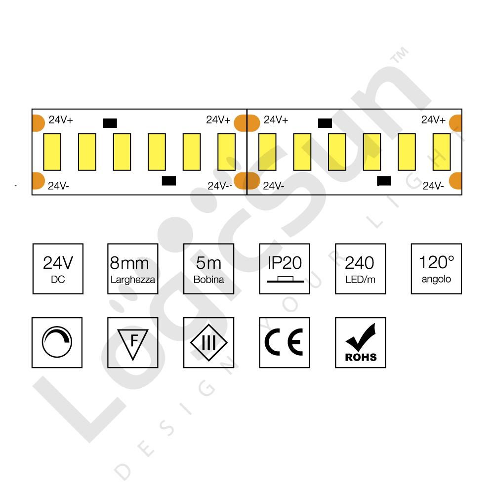strip led flessibile 3014