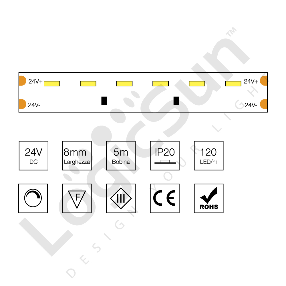 strip led luce laterale
