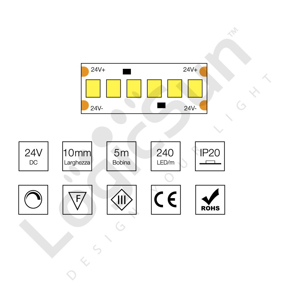 strip led pieghevole 3528