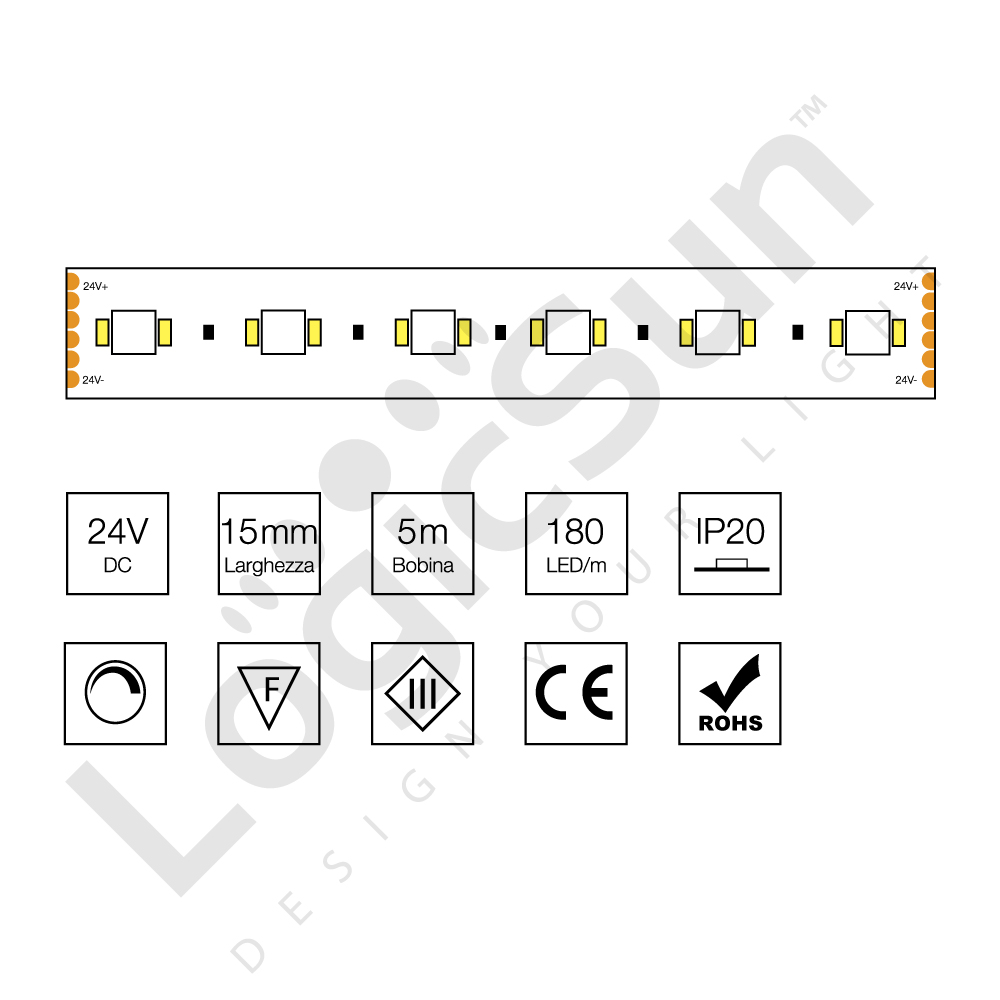 strip led RGB CCT