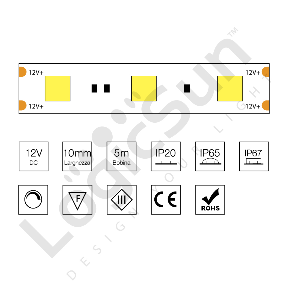striscia led flessibile 5050